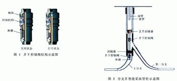 打压泵工作原理
