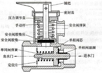 电热水器安全阀作用及维修图片