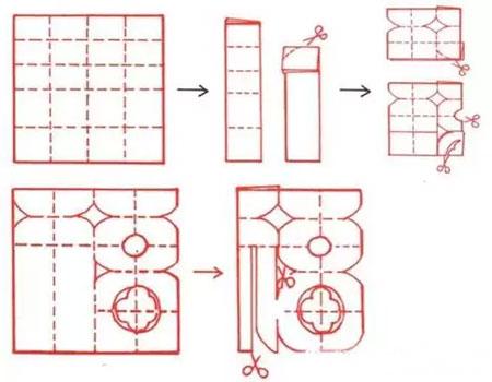 窗花的知识,剪窗花的详细步骤图