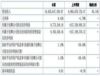 """""""钢银电商2016上半年营收166.35亿元"""