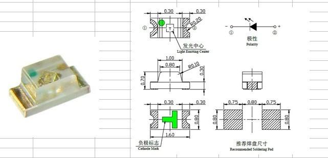 发光二极管的应用和封装