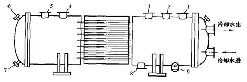 柴油车尾气净化器原理_柴油机尾气净化原理_尾气冷凝器工作原理