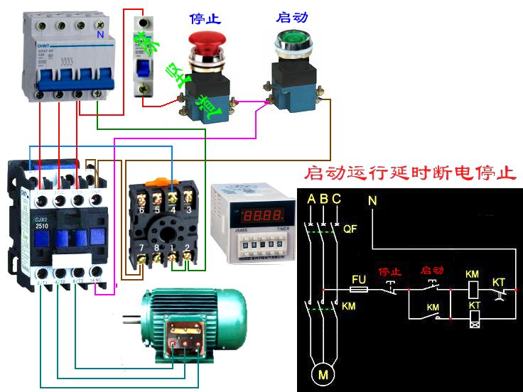时间继电器的种类 电磁式时间继电器。电磁式继电器是一种电子控制器件,在电路中起着自动调节、安全保护、转换电路等作用。一般是由铁芯、线圈、衔铁、触点簧片等组成的。 电磁式继电器分别有凸出式固定结构,凸出式插拔结构,嵌入式插拔结构三种壳体,为上世纪继电保护所使用的时间继电器的流行产品,但现已属于淘汰型产品。 静态时间继电器。静态时间继电器用于电力系统二次回路继电保护及自动控制回路中,作为延时装置, 使被控元件得到所需延时。该继电器为集成电路静态型继电器,精度高、功耗小、动作时间准确、整定直观方便、范围宽,可