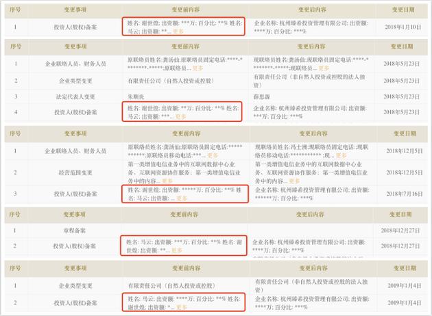 在马云宣布退休百余天后,他出清了淘宝网股权